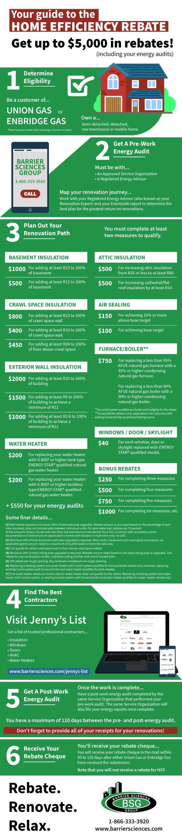 Home Efficiency Rebate