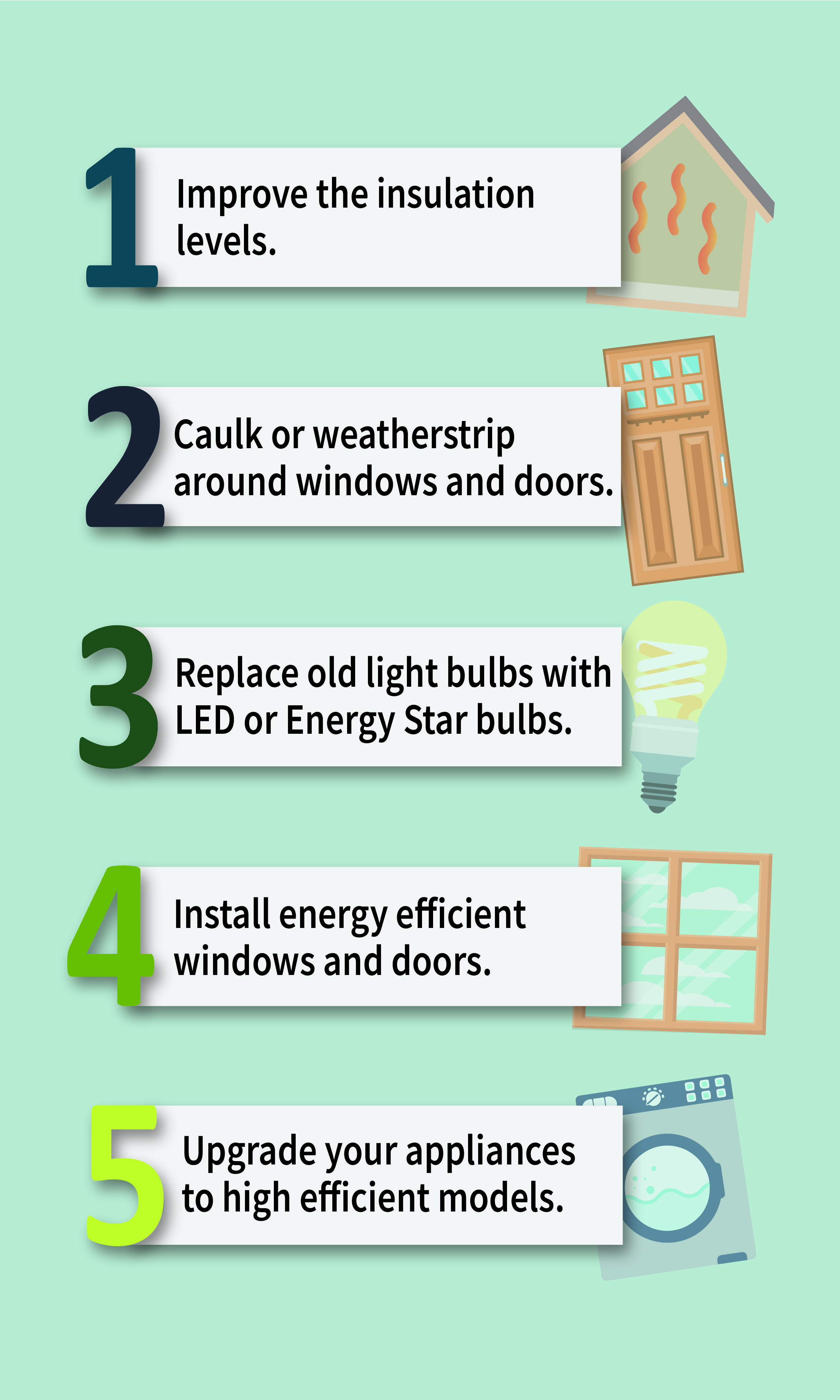 Top 10 upgrades for an energy efficient home