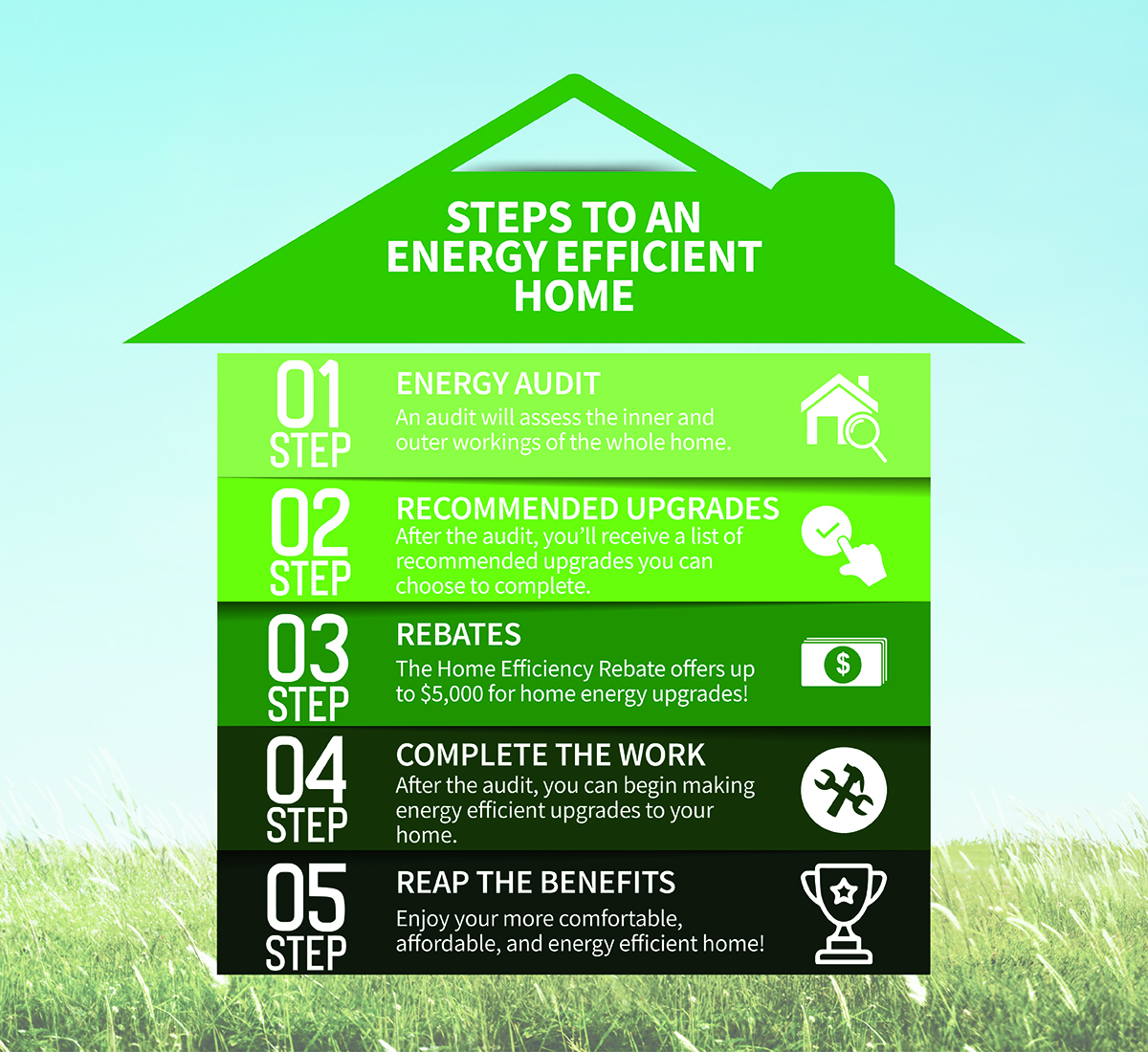 old homes can be energy efficient with the home efficiency rebate