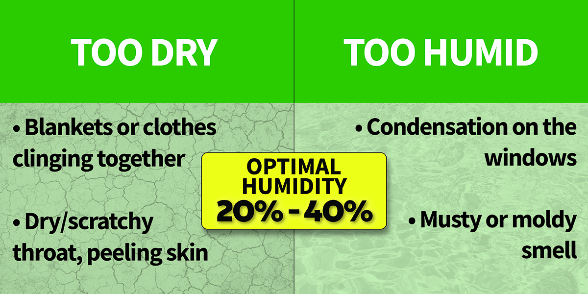 Optimal humidity levels for cold climates