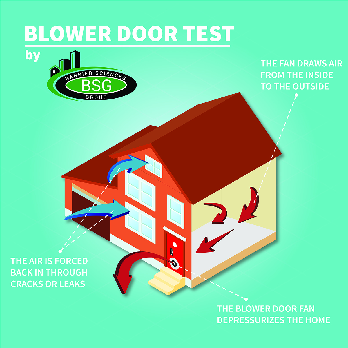 Blower door test frequently asked questions