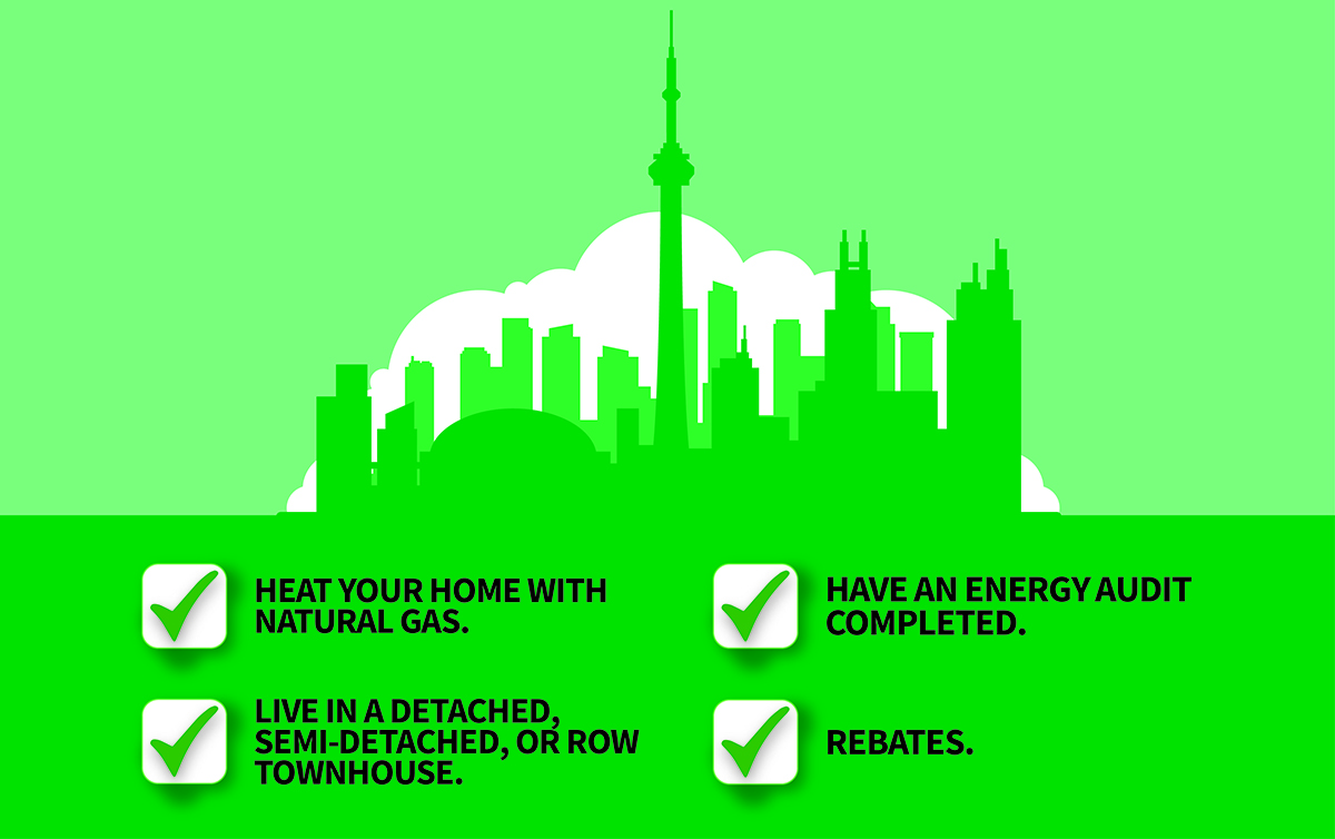 Home energy audits in Toronto